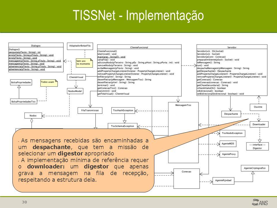 30 TISSNet - Implementação As mensagens recebidas são encaminhadas a um despachante, que tem a missão de selecionar um digestor apropriado A implement