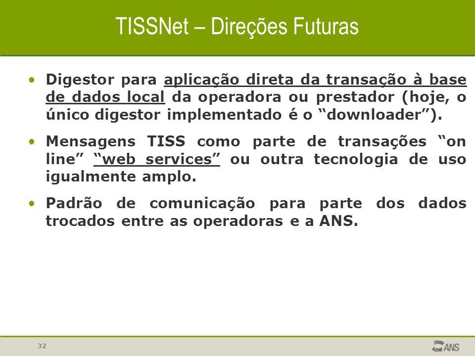 32 TISSNet – Direções Futuras Digestor para aplicação direta da transação à base de dados local da operadora ou prestador (hoje, o único digestor impl