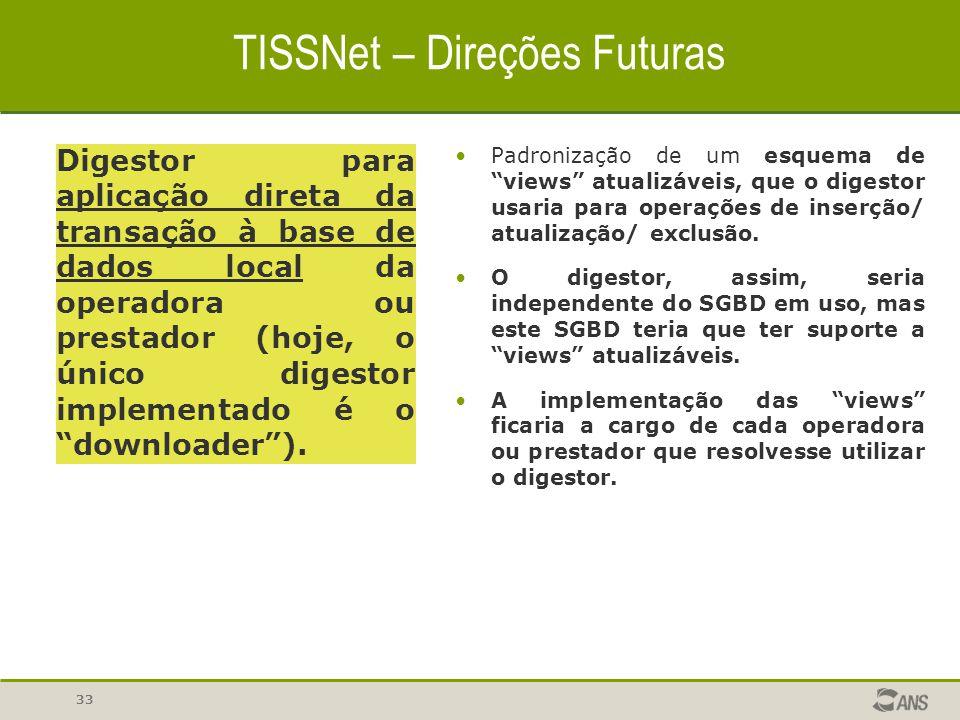33 TISSNet – Direções Futuras Digestor para aplicação direta da transação à base de dados local da operadora ou prestador (hoje, o único digestor impl