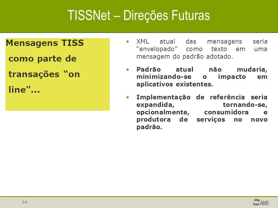 """34 TISSNet – Direções Futuras XML atual das mensagens seria """"envelopado"""" como texto em uma mensagem do padrão adotado. Padrão atual não mudaria, minim"""