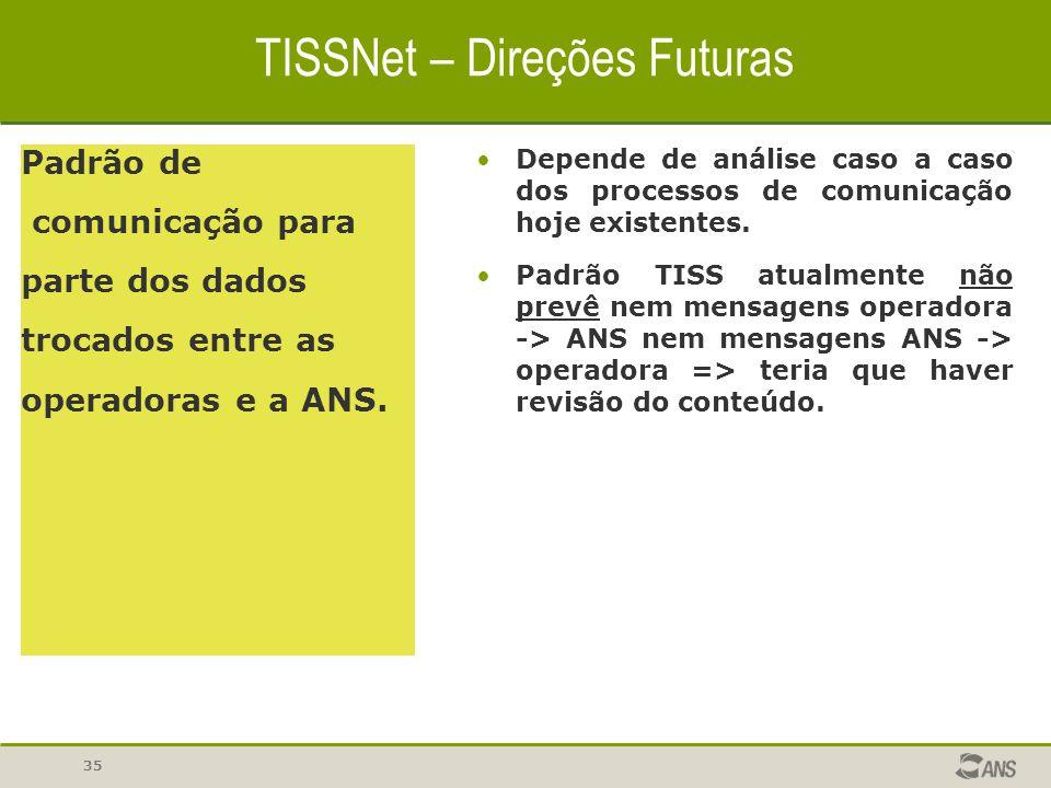 35 TISSNet – Direções Futuras Padrão de comunicação para parte dos dados trocados entre as operadoras e a ANS. Depende de análise caso a caso dos proc