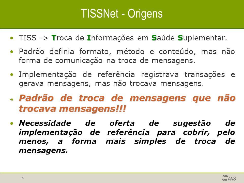 4 TISSNet - Origens TISSTISS -> Troca de Informações em Saúde Suplementar. Padrão definia formato, método e conteúdo, mas não forma de comunicação na