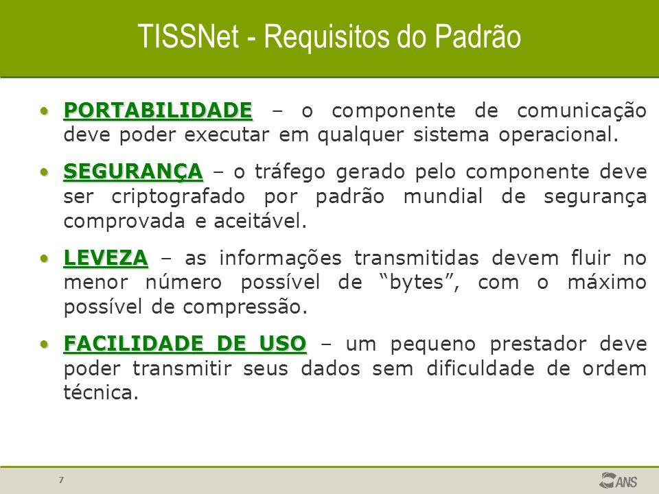 7 TISSNet - Requisitos do Padrão PORTABILIDADEPORTABILIDADE – o componente de comunicação deve poder executar em qualquer sistema operacional. SEGURAN