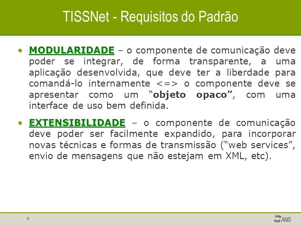8 TISSNet - Requisitos do Padrão MODULARIDADEMODULARIDADE – o componente de comunicação deve poder se integrar, de forma transparente, a uma aplicação