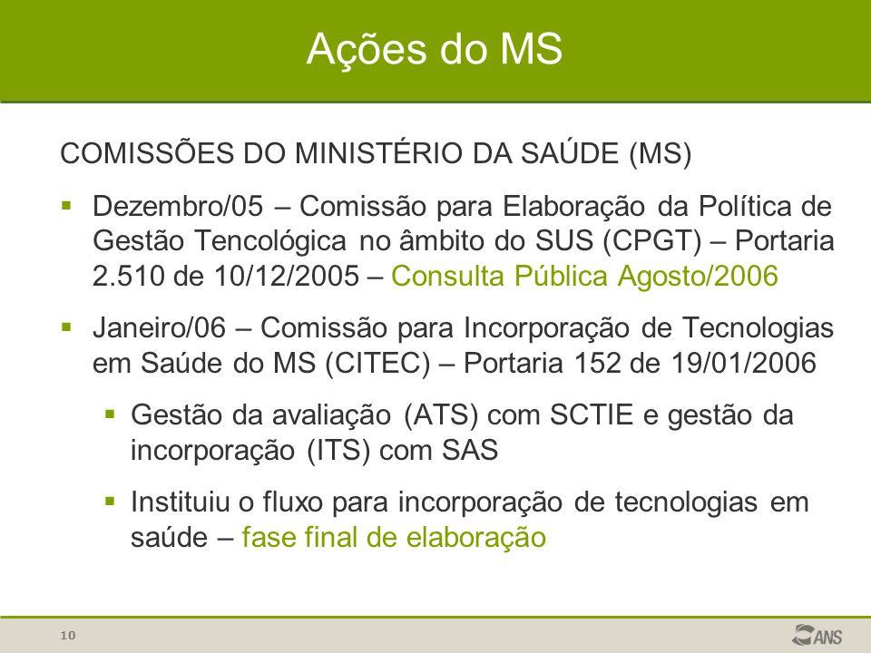 10 COMISSÕES DO MINISTÉRIO DA SAÚDE (MS)  Dezembro/05 – Comissão para Elaboração da Política de Gestão Tencológica no âmbito do SUS (CPGT) – Portaria