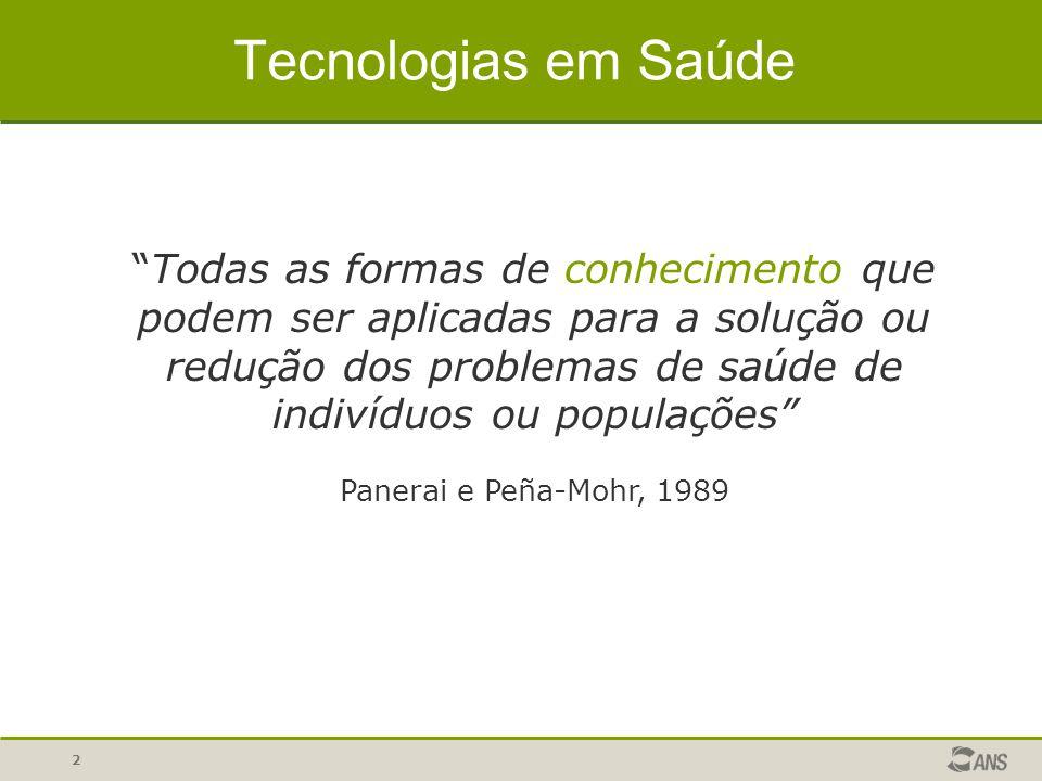 2 Tecnologias em Saúde Todas as formas de conhecimento que podem ser aplicadas para a solução ou redução dos problemas de saúde de indivíduos ou populações Panerai e Peña-Mohr, 1989