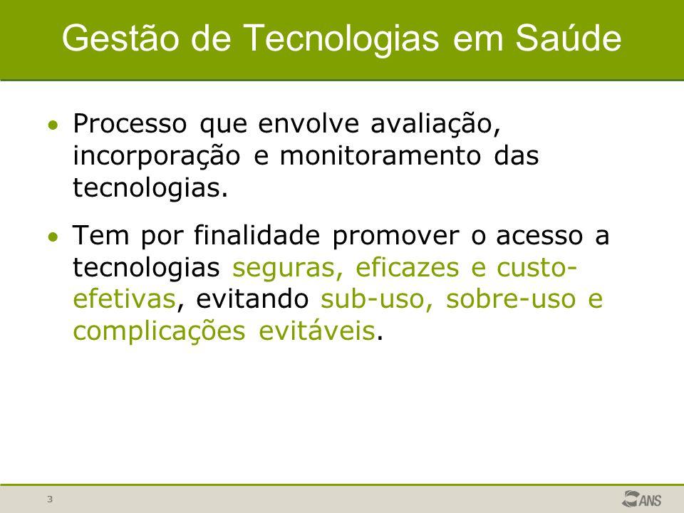 3 Gestão de Tecnologias em Saúde Processo que envolve avaliação, incorporação e monitoramento das tecnologias. Tem por finalidade promover o acesso