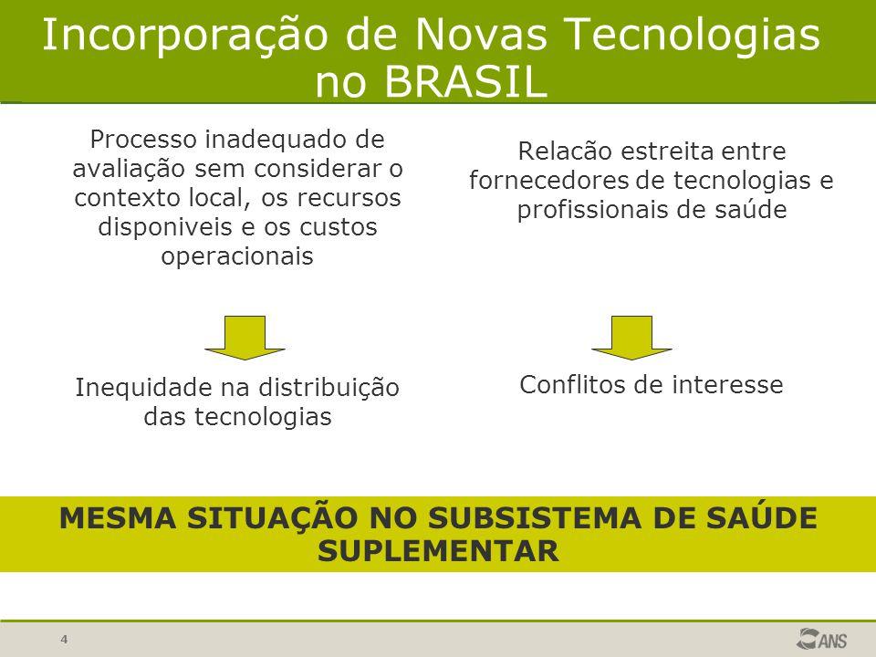 4 Incorporação de Novas Tecnologias no BRASIL Processo inadequado de avaliação sem considerar o contexto local, os recursos disponiveis e os custos op
