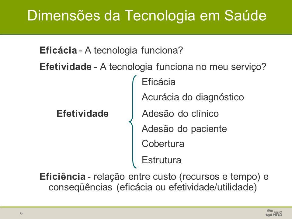 6 Dimensões da Tecnologia em Saúde Eficácia - A tecnologia funciona? Efetividade - A tecnologia funciona no meu serviço? Eficácia Acurácia do diagnóst