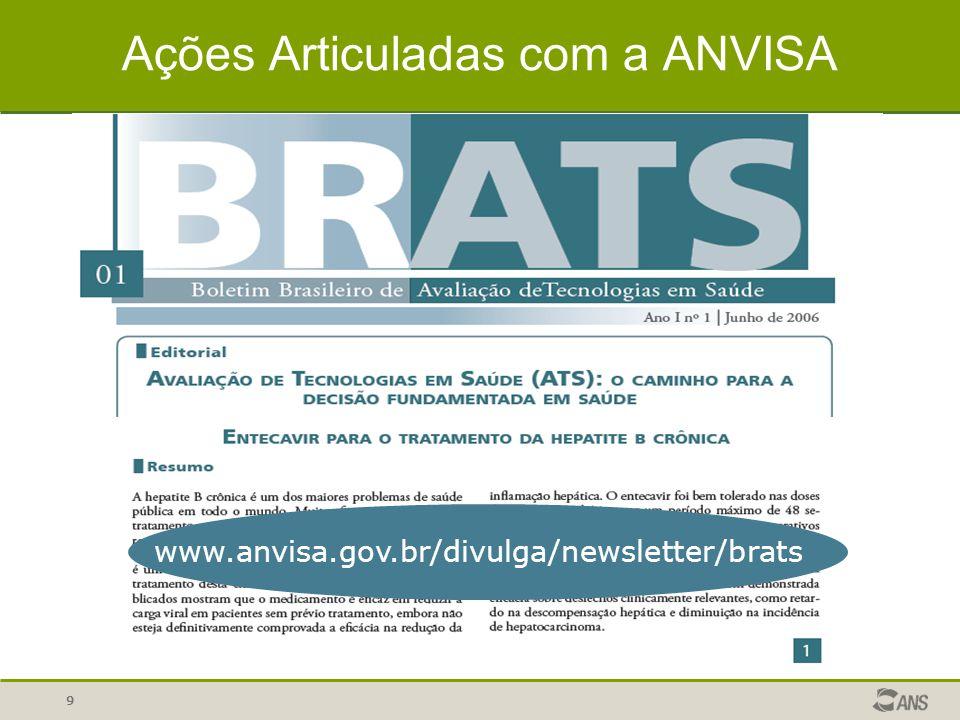9 Ações Articuladas com a ANVISA www.anvisa.gov.br/divulga/newsletter/brats