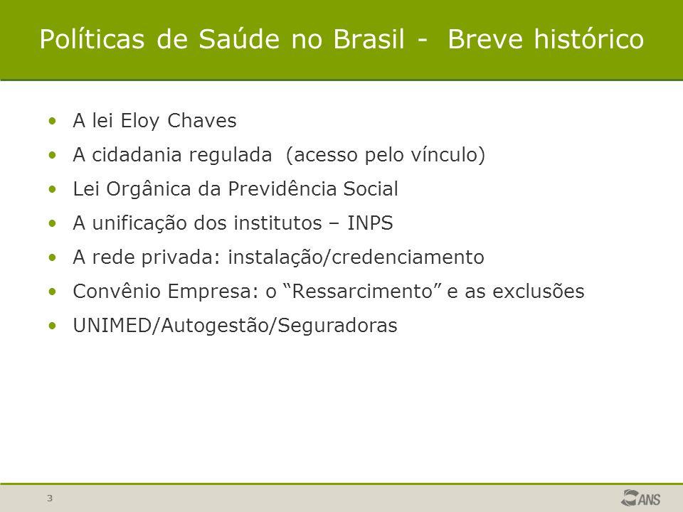 3 Políticas de Saúde no Brasil - Breve histórico A lei Eloy Chaves A cidadania regulada (acesso pelo vínculo) Lei Orgânica da Previdência Social A uni