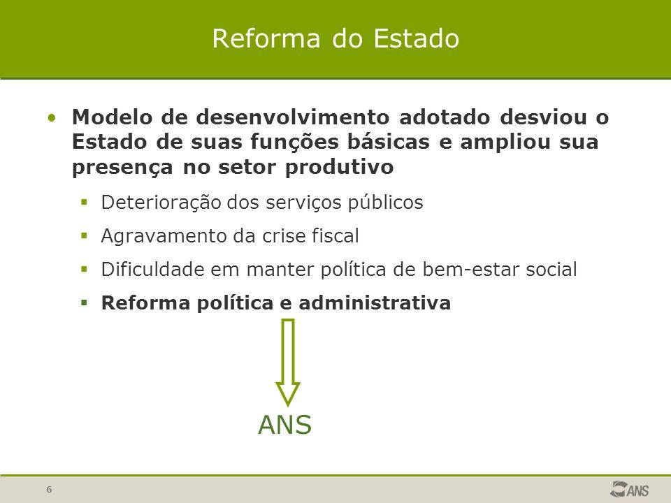 6 Reforma do Estado Modelo de desenvolvimento adotado desviou o Estado de suas funções básicas e ampliou sua presença no setor produtivo  Deterioraçã