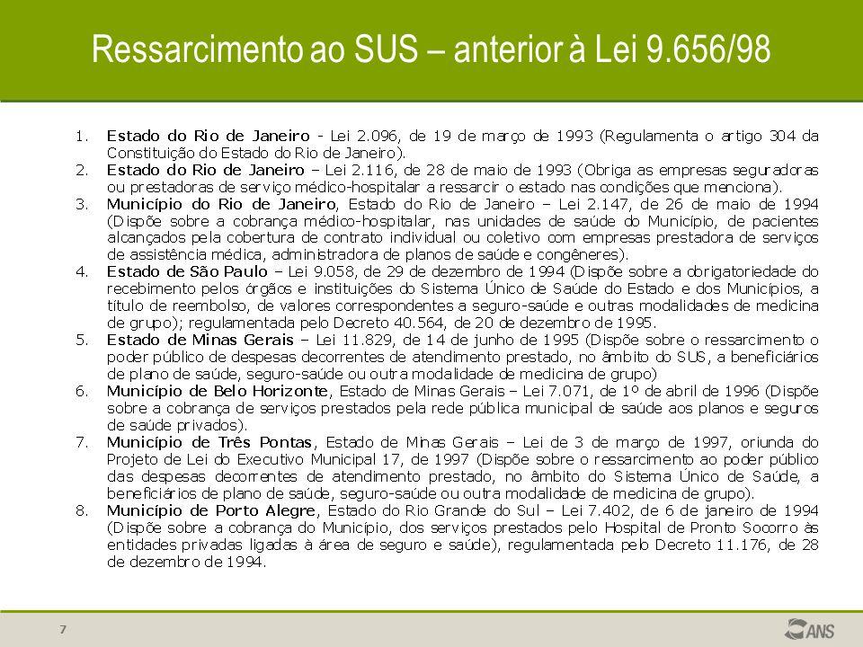 18 PROCEDIMENTOS IDENTIFICADOS MAIS FREQUENTES, BRASIL, 1999 a 2005 Fonte: SCI
