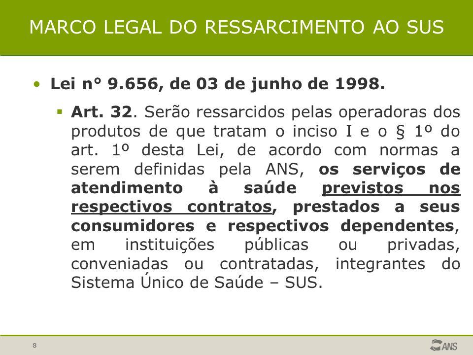 8 MARCO LEGAL DO RESSARCIMENTO AO SUS Lei n° 9.656, de 03 de junho de 1998.  Art. 32. Serão ressarcidos pelas operadoras dos produtos de que tratam o