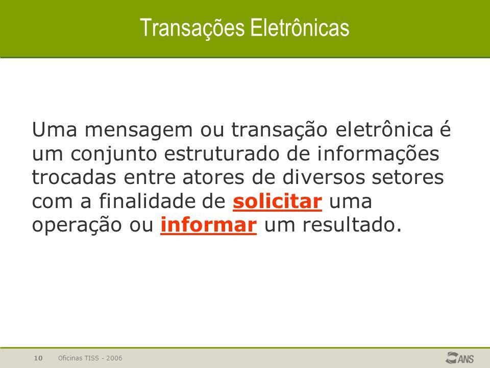 Oficinas TISS - 200610 Transações Eletrônicas Uma mensagem ou transação eletrônica é um conjunto estruturado de informações trocadas entre atores de d