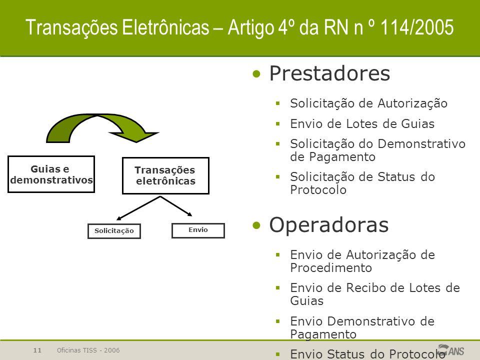 Oficinas TISS - 200611 Transações Eletrônicas – Artigo 4º da RN n º 114/2005 Prestadores  Solicitação de Autorização  Envio de Lotes de Guias  Soli