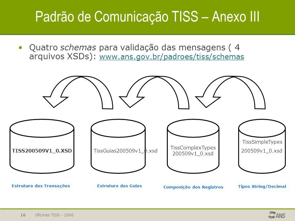 Oficinas TISS - 200616 Padrão de Comunicação TISS – Anexo III Quatro schemas para validação das mensagens ( 4 arquivos XSDs): www.ans.gov.br/padroes/t