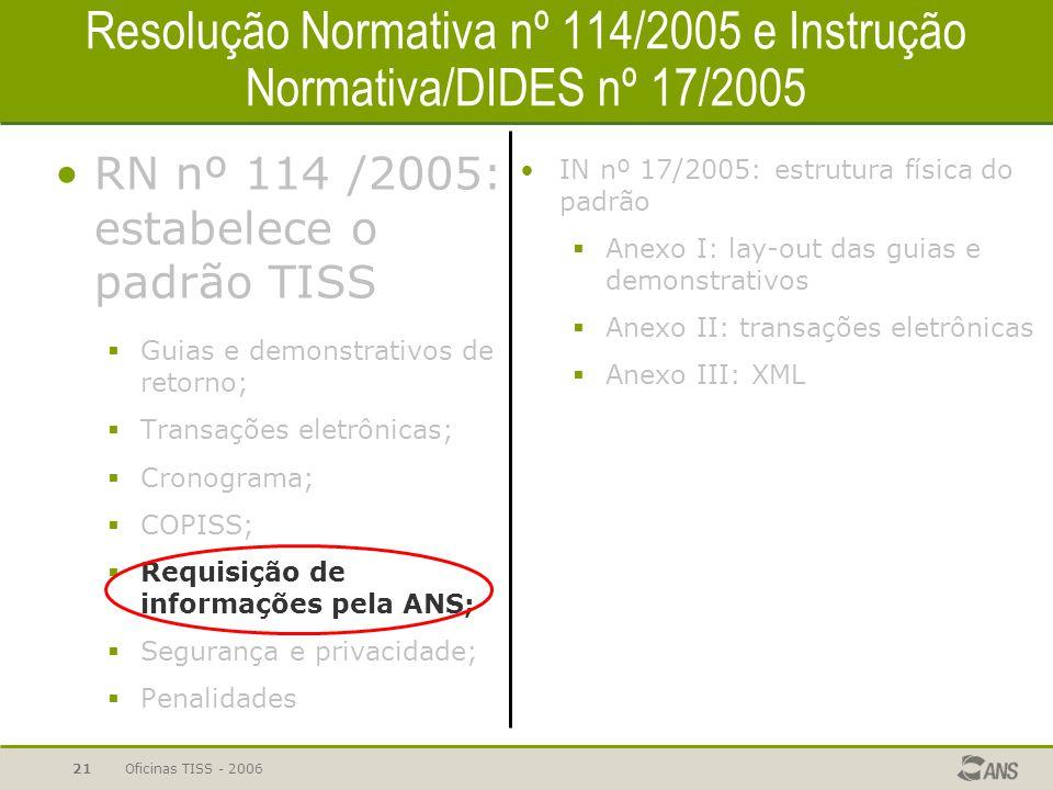 Oficinas TISS - 200621 Resolução Normativa nº 114/2005 e Instrução Normativa/DIDES nº 17/2005 RN nº 114 /2005: estabelece o padrão TISS  Guias e demo