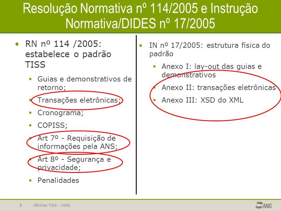 Oficinas TISS - 20063 Resolução Normativa nº 114/2005 e Instrução Normativa/DIDES nº 17/2005 RN nº 114 /2005: estabelece o padrão TISS  Guias e demon