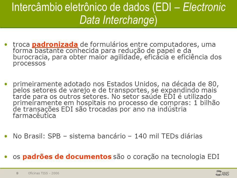 Oficinas TISS - 20069 Intercâmbio eletrônico de dados (EDI – Electronic Data Interchange ) EDI engloba 3 áreas: negócio, processamento de dados e comunicação de dados Guias e demonstrativos Transações eletrônicas XML