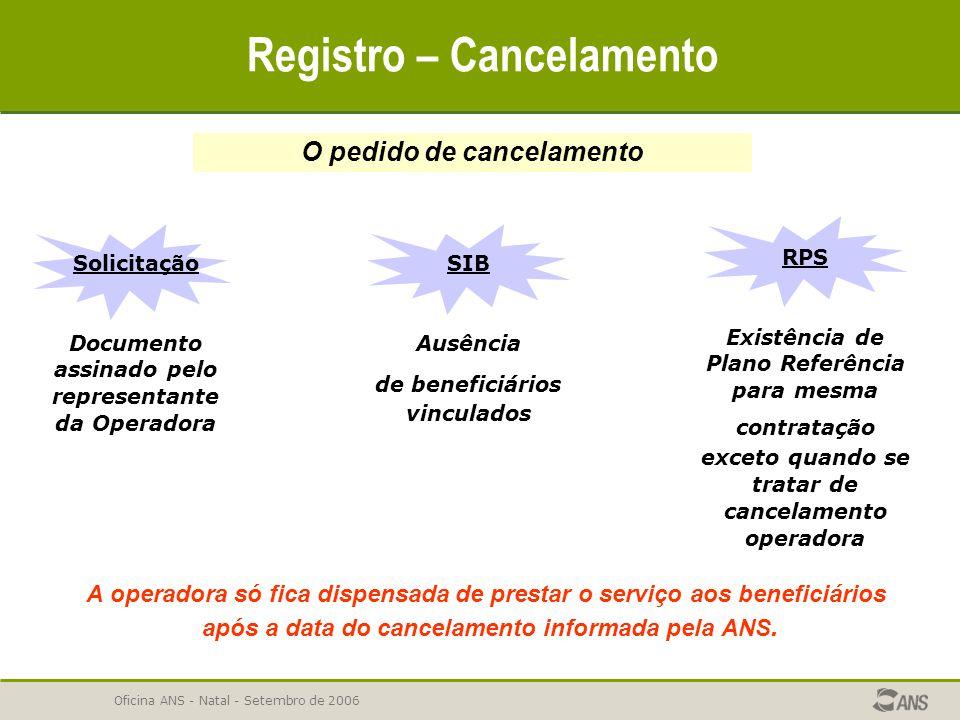 Oficina ANS - Natal - Setembro de 2006 Registro – Cancelamento A operadora só fica dispensada de prestar o serviço aos beneficiários após a data do ca