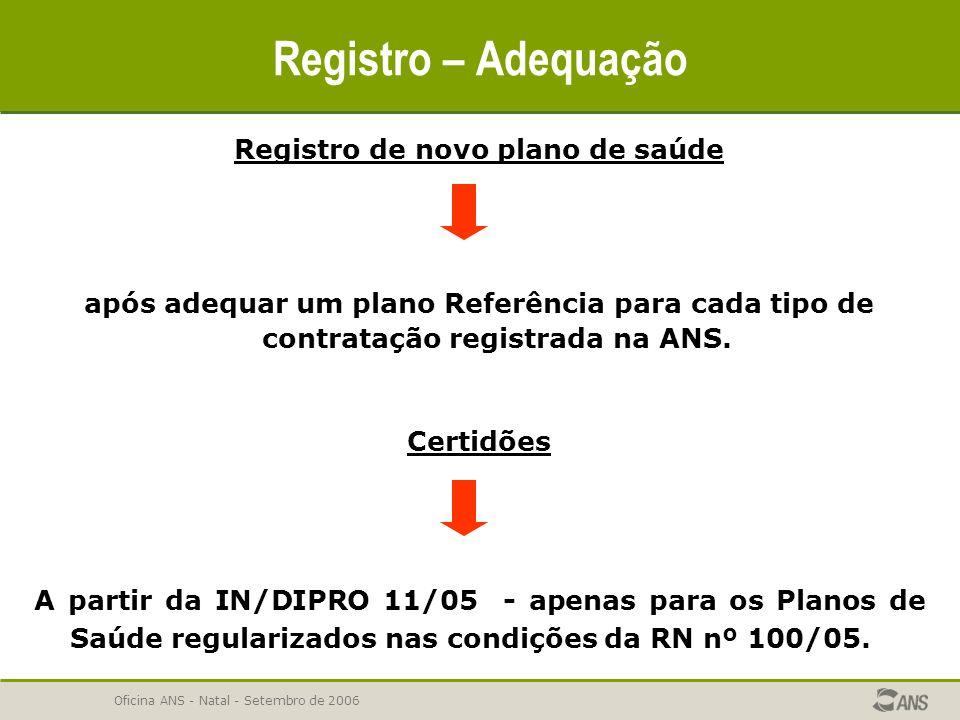 Oficina ANS - Natal - Setembro de 2006 Registro – Adequação Registro de novo plano de saúde após adequar um plano Referência para cada tipo de contrat