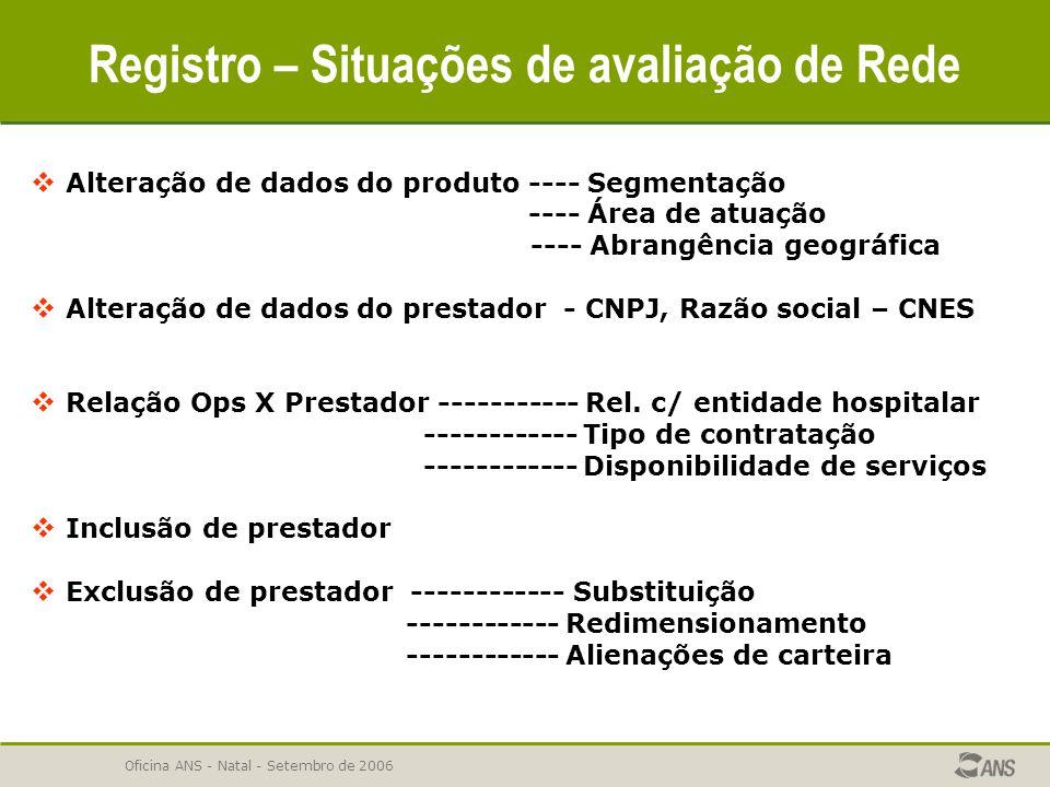 Oficina ANS - Natal - Setembro de 2006 Registro – Situações de avaliação de Rede  Alteração de dados do produto ---- Segmentação ---- Área de atuação