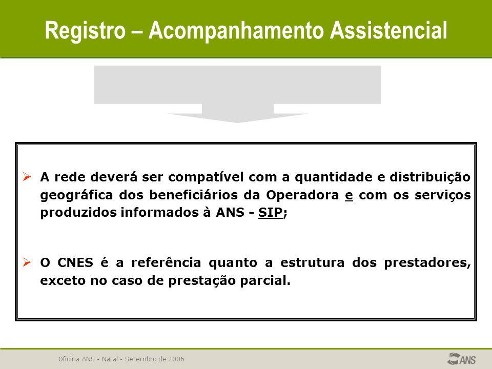 Oficina ANS - Natal - Setembro de 2006 Registro – Acompanhamento Assistencial  A rede deverá ser compatível com a quantidade e distribuição geográfic