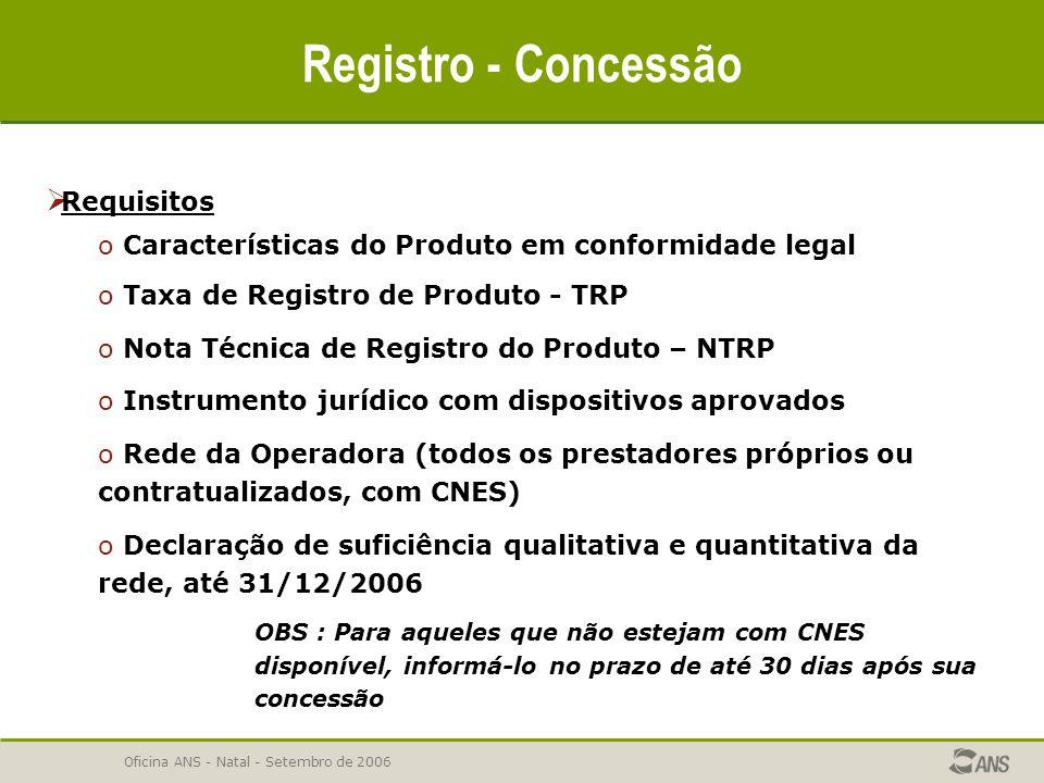 Oficina ANS - Natal - Setembro de 2006 Registro - Concessão  Requisitos o Características do Produto em conformidade legal o Taxa de Registro de Prod