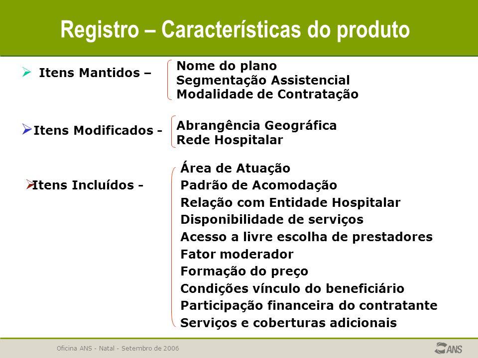 Oficina ANS - Natal - Setembro de 2006 Registro – Características do produto  Itens Mantidos – Nome do plano Segmentação Assistencial Modalidade de C