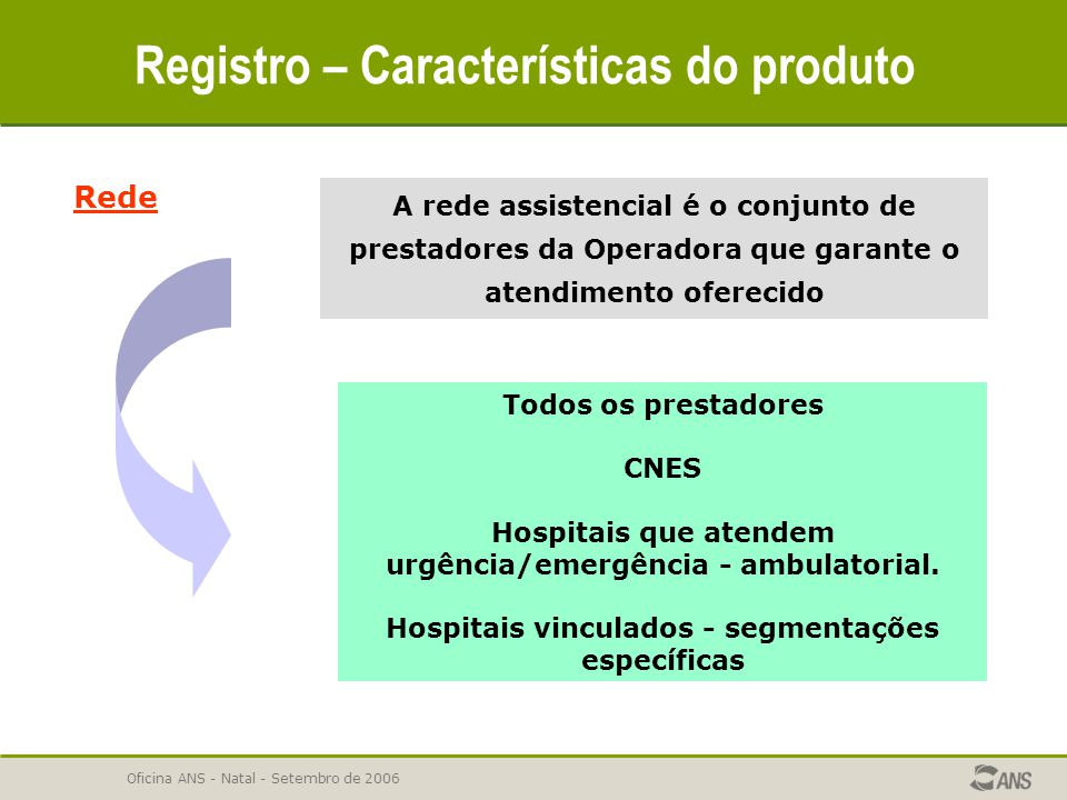 Oficina ANS - Natal - Setembro de 2006 Registro – Características do produto Rede A rede assistencial é o conjunto de prestadores da Operadora que gar