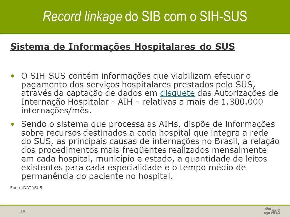 9 SIEPI e record linkage SIEPI Banco de Dados para análise SIB Sistema de Informações de Beneficiários SIH-SUS SINASC Bancos do MS ANS Operadoras RECORD LINKAGE SIM CIH