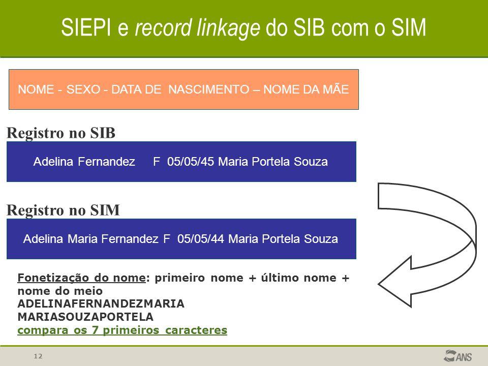 11 SIEPI e record linkage do SIB com o SIM Sistema de Informações sobre Mortalidade (SIM) Coleta dados sobre óbitos e fornece informações sobre o perfil de mortalidade nos diferentes níveis do SUS.