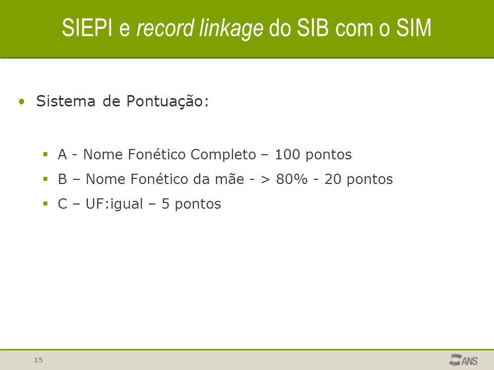 14 SIEPI e record linkage do SIB com o SIM SIB e SIM são bases que não possuem identificações unívocas em comum (CPF, RG).