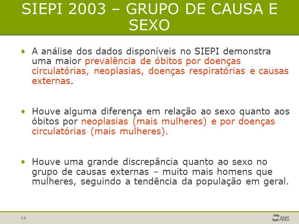 18 SIEPI 2003 – GRUPO DE CAUSA E SEXO