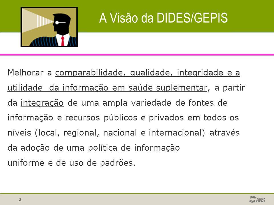 Relacionamento Nominal de Banco de Dados Record Linkage Jussara Macedo Rötzch - GGSUS/DIDES/ANS jussara.macedo@ans.gov.br
