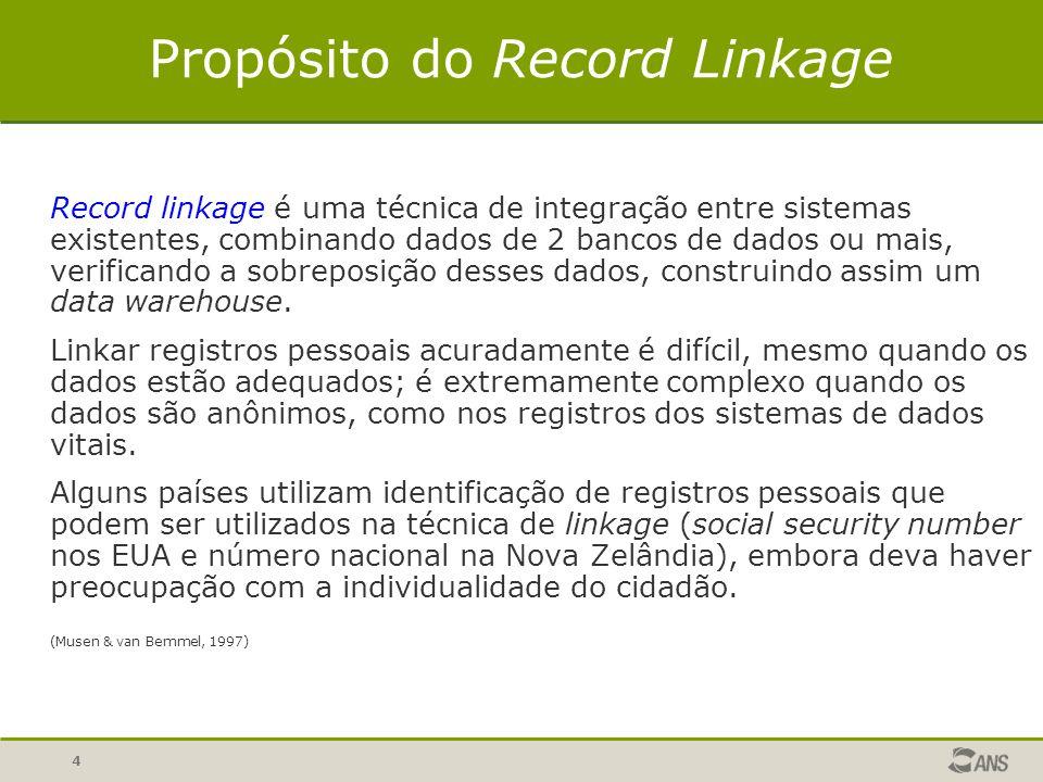 3 PROCESSO DE LINKAGE O processo de linkage:  coleta informações e pesquisa unidades de observação de duas ou mais fontes diferentes com o objetivo de combinar dados.