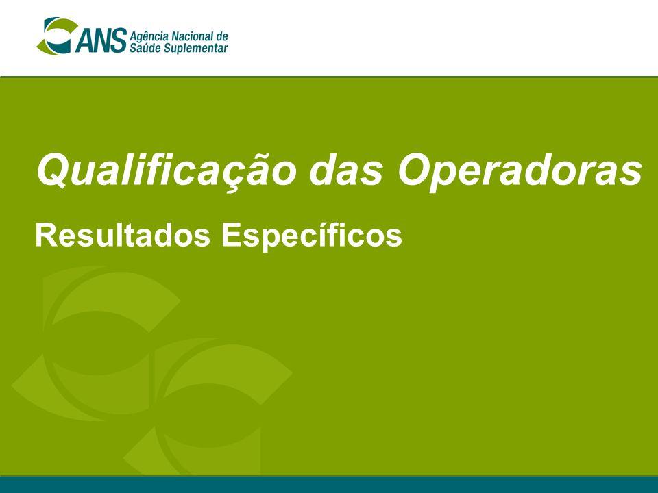 Qualificação das Operadoras Resultados Específicos