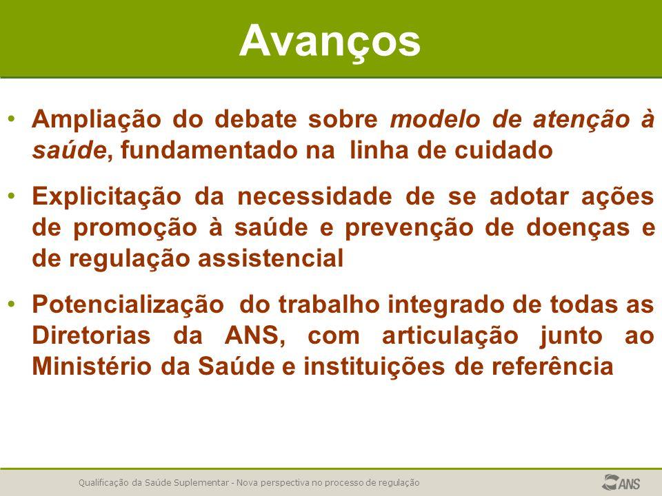 Qualificação da Saúde Suplementar - Nova perspectiva no processo de regulação Avanços Ampliação do debate sobre modelo de atenção à saúde, fundamentad