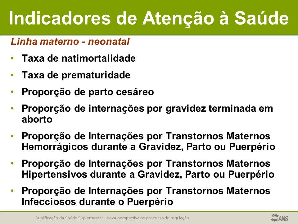 Qualificação da Saúde Suplementar - Nova perspectiva no processo de regulação Indicadores de Atenção à Saúde Linha materno - neonatal Taxa de natimort