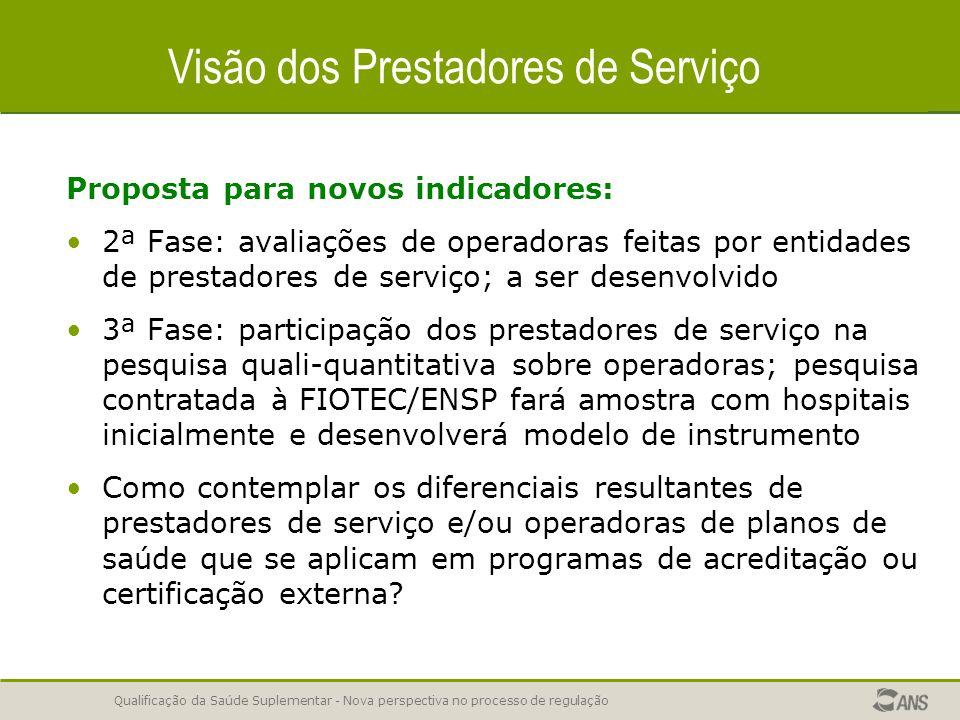 Qualificação da Saúde Suplementar - Nova perspectiva no processo de regulação Visão dos Prestadores de Serviço Proposta para novos indicadores: 2ª Fas
