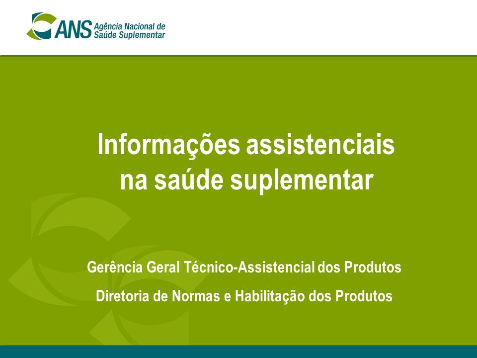Informações assistenciais na saúde suplementar Gerência Geral Técnico-Assistencial dos Produtos Diretoria de Normas e Habilitação dos Produtos