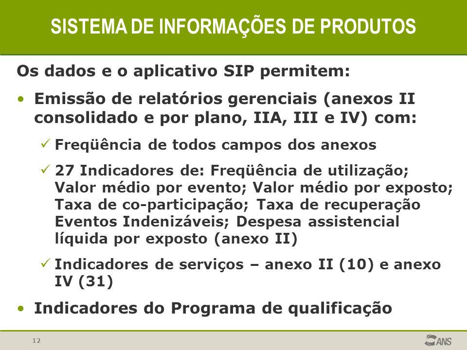 12 SISTEMA DE INFORMAÇÕES DE PRODUTOS Os dados e o aplicativo SIP permitem: Emissão de relatórios gerenciais (anexos II consolidado e por plano, IIA,