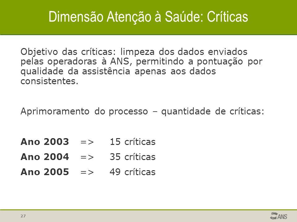 27 Dimensão Atenção à Saúde: Críticas Objetivo das críticas: limpeza dos dados enviados pelas operadoras à ANS, permitindo a pontuação por qualidade d
