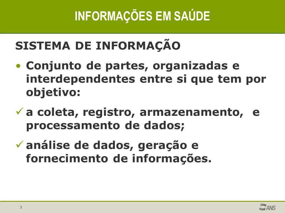 3 INFORMAÇÕES EM SAÚDE SISTEMA DE INFORMAÇÃO Conjunto de partes, organizadas e interdependentes entre si que tem por objetivo: a coleta, registro, arm
