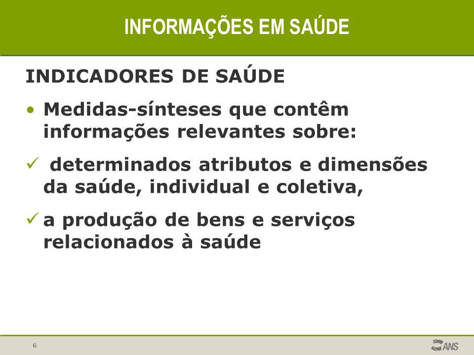 17 SIP Sistema de Informações de Produtos SIP Situação de Envio do SIP – 2006 Fonte: Relatório de Acompanhamento da Entrega do SIP - 4º trimestre de 2005 - Processado em 20/04/2006.