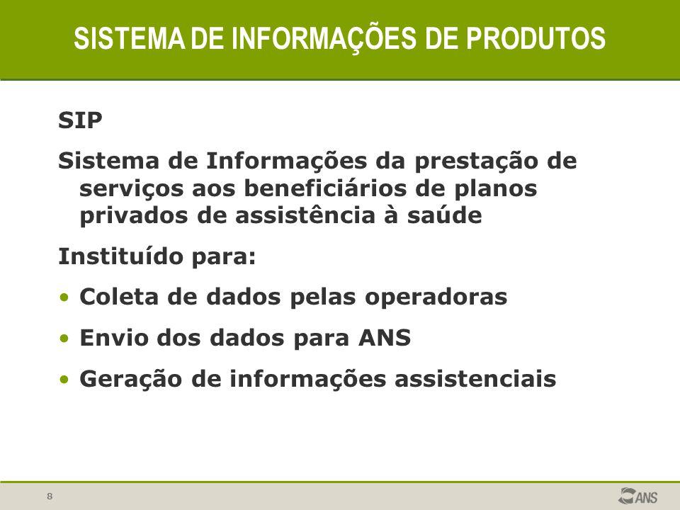 8 SISTEMA DE INFORMAÇÕES DE PRODUTOS SIP Sistema de Informações da prestação de serviços aos beneficiários de planos privados de assistência à saúde I