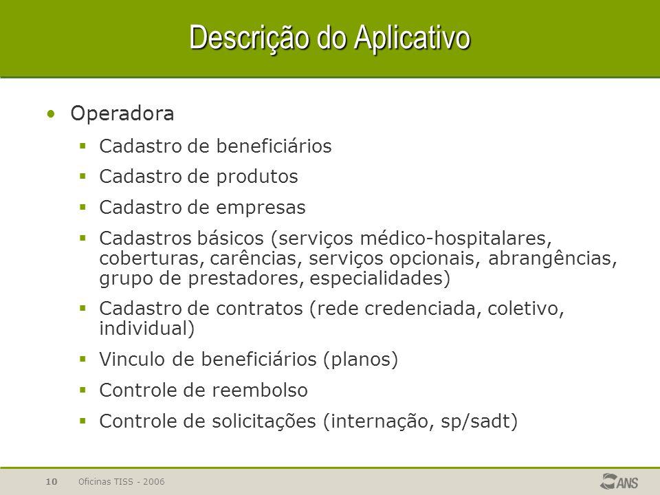Oficinas TISS - 200610 Descrição do Aplicativo Operadora  Cadastro de beneficiários  Cadastro de produtos  Cadastro de empresas  Cadastros básicos