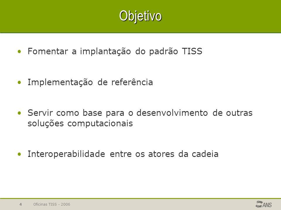 Oficinas TISS - 20064 Objetivo Fomentar a implantação do padrão TISS Implementação de referência Servir como base para o desenvolvimento de outras sol