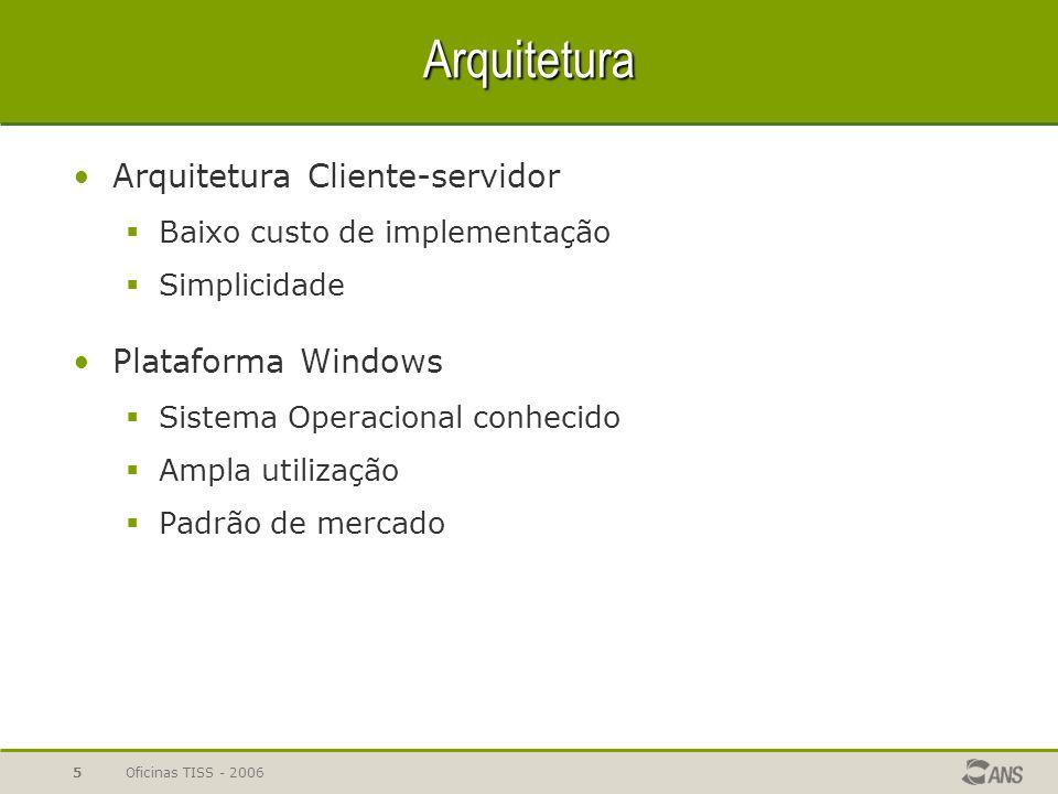 Oficinas TISS - 20065 Arquitetura Arquitetura Cliente-servidor  Baixo custo de implementação  Simplicidade Plataforma Windows  Sistema Operacional
